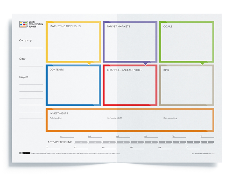 Visual Communication Planner mockup